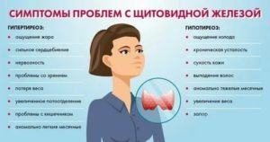 Чем лечить климакс если нет щитовидной железы